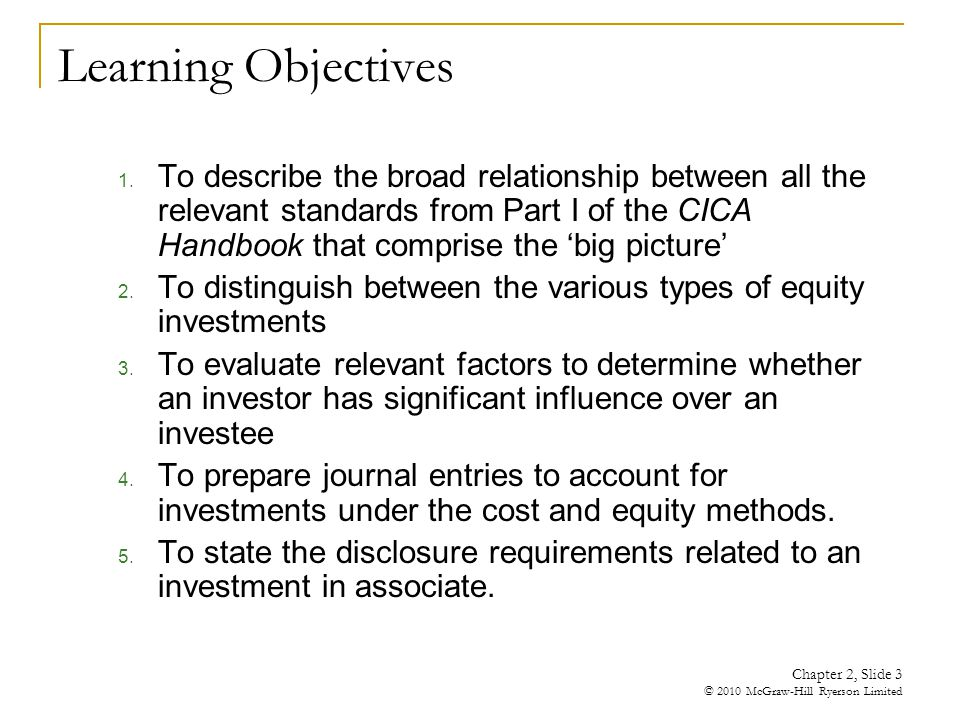 Chapter 2, Slide 3 © 2010 McGraw-Hill Ryerson Limited Learning Objectives 1.