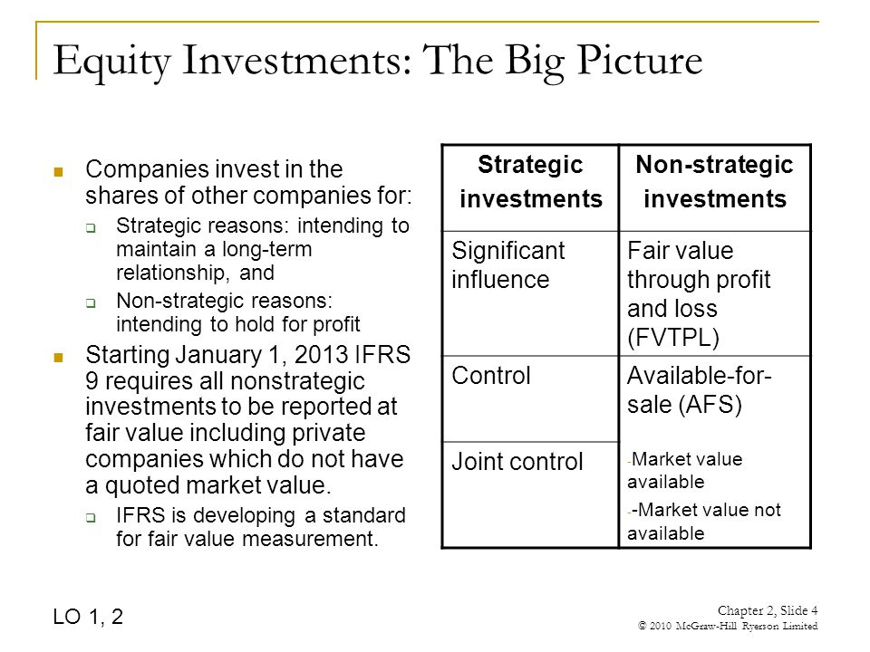 Chapter 2, Slide 4 © 2010 McGraw-Hill Ryerson Limited Equity Investments: The Big Picture Companies invest in the shares of other companies for:  Strategic reasons: intending to maintain a long-term relationship, and  Non-strategic reasons: intending to hold for profit Starting January 1, 2013 IFRS 9 requires all nonstrategic investments to be reported at fair value including private companies which do not have a quoted market value.
