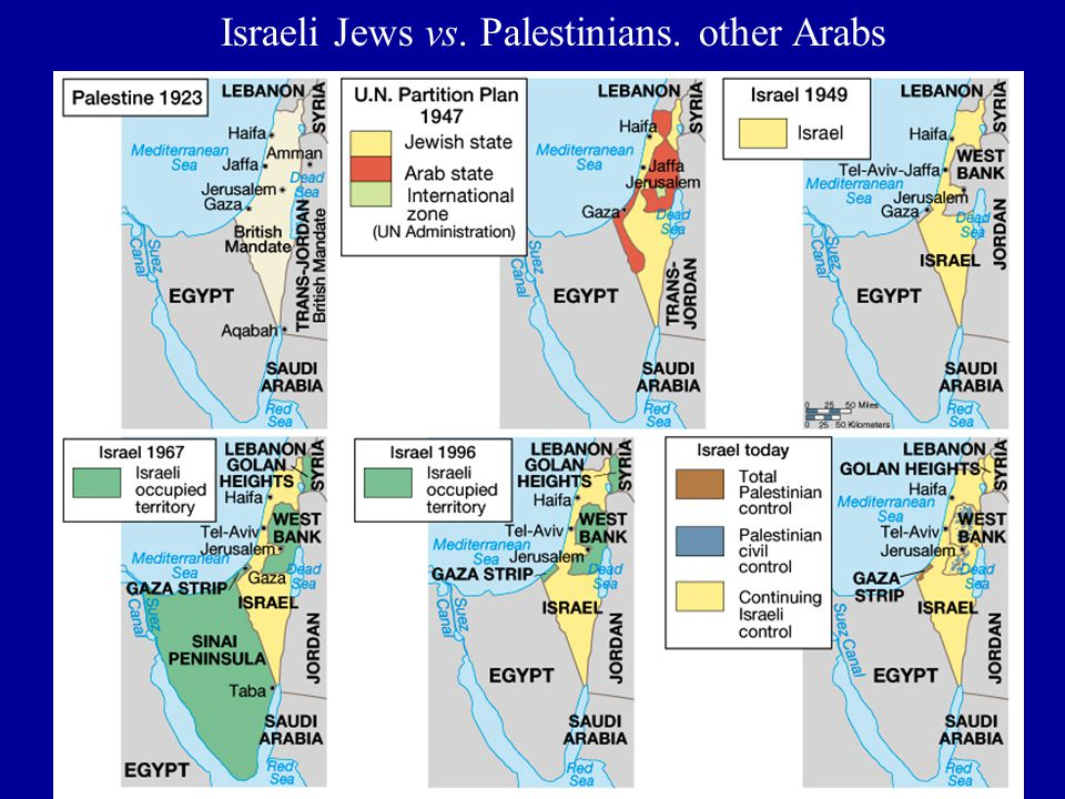 Israeli Jews vs. Palestinians. other Arabs