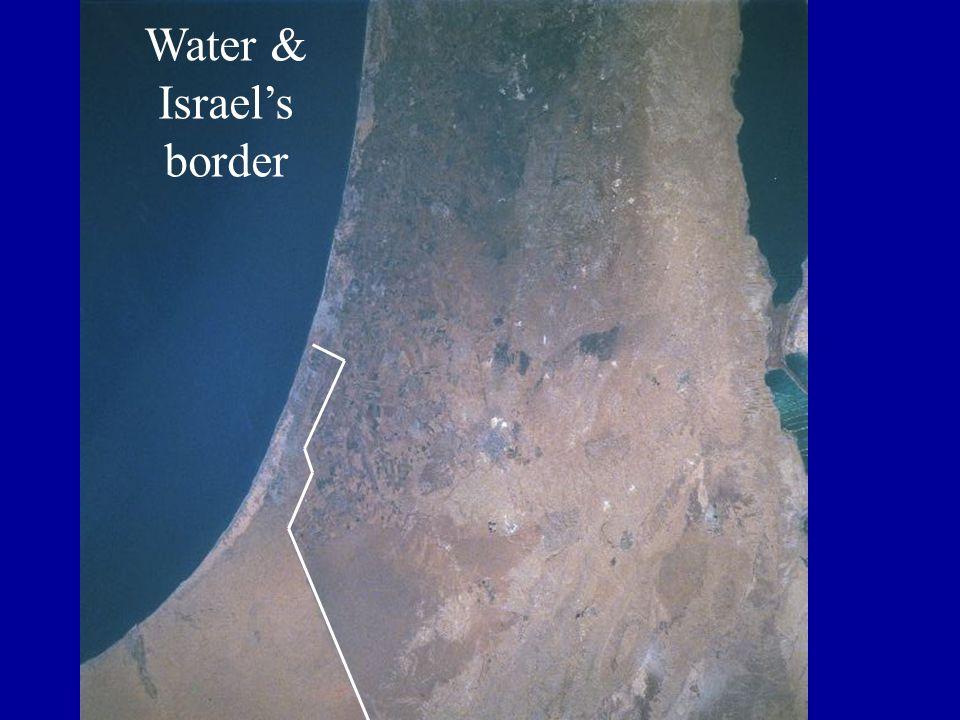 Water & Israel's border