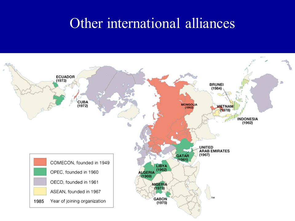 Other international alliances