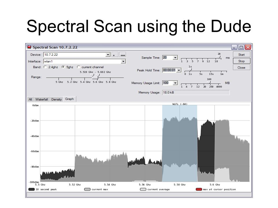 Spectral Scan using the Dude