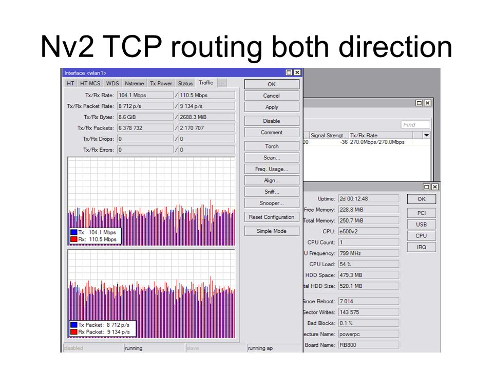 Nv2 TCP routing both direction