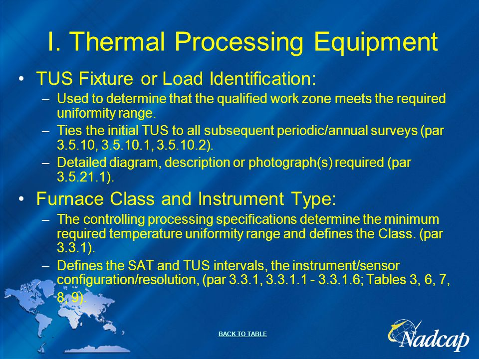 I. Thermal Processing Equipment TUS Fixture or Load Identification: –Used to determine that the qualified work zone meets the required uniformity rang