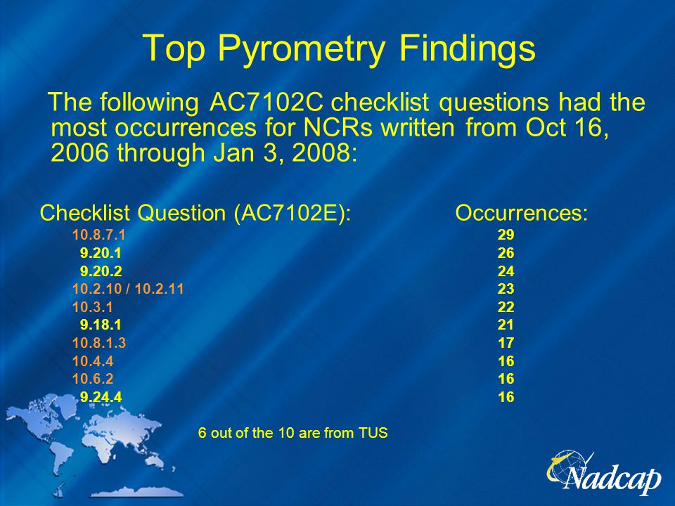 Top Pyrometry Findings The following AC7102C checklist questions had the most occurrences for NCRs written from Oct 16, 2006 through Jan 3, 2008: Checklist Question (AC7102E): Occurrences: 10.8.7.129 9.20.126 9.20.224 10.2.10 / 10.2.1123 10.3.122 9.18.121 10.8.1.317 10.4.416 10.6.216 9.24.416 6 out of the 10 are from TUS