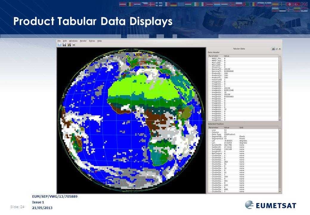 EUM/SEP/VWG/13/705889 Issue 1 21/05/2013 Product Tabular Data Displays Slide: 24