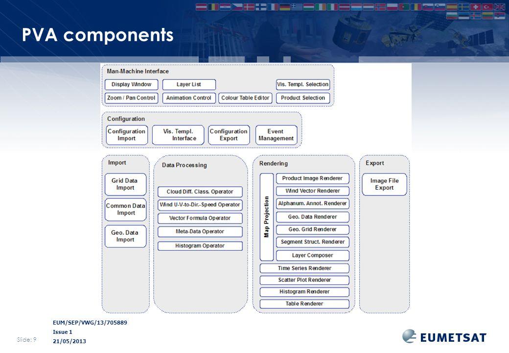 EUM/SEP/VWG/13/705889 Issue 1 21/05/2013 PVA components Slide: 9