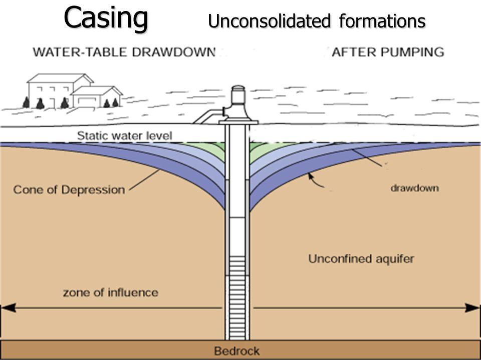 Casing Unconsolidated formations n 100GPM Withdrawal n 15' n Static WL n 45' n Pumping WL n 100gpm / (45-15)ft n = specific capacity of n 3.3 gpm/ft of drawdown n Specific Capacity of a newer well n 65 GPM Withdrawal n 15' n Static WL n 65' n Pumping WL n 65gpm / (65-15)ft n = specific capacity of n 1.3 gpm/ft of drawdown n Specific Capacity after 15 years