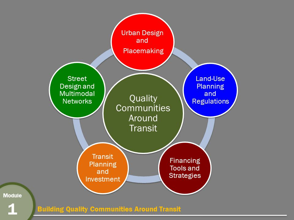 Building Quality Communities Around Transit Module 1 What it is not One size fits all Only high-density housing Only targeted to certain market segments Disruptive of historic centers