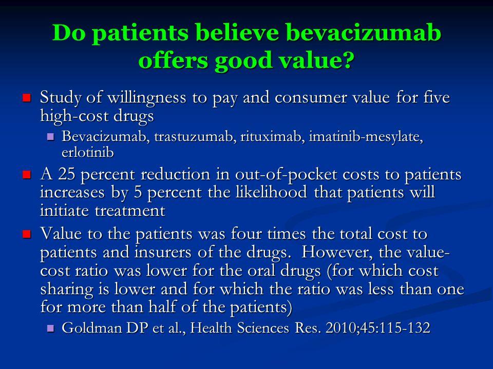 believe bevacizumab offers good value.Do patients believe bevacizumab offers good value.