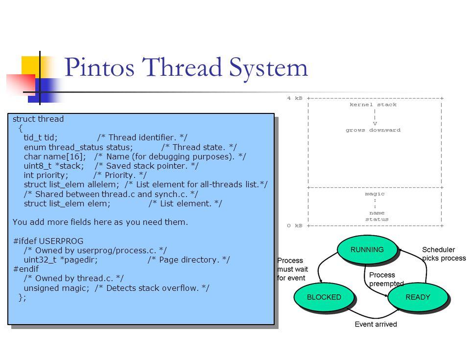 Pintos Thread System struct thread { tid_t tid; /* Thread identifier.