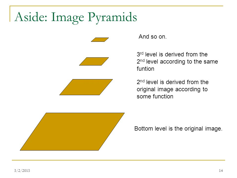 5/2/201514 Aside: Image Pyramids Bottom level is the original image. 2 nd level is derived from the original image according to some function 3 rd lev