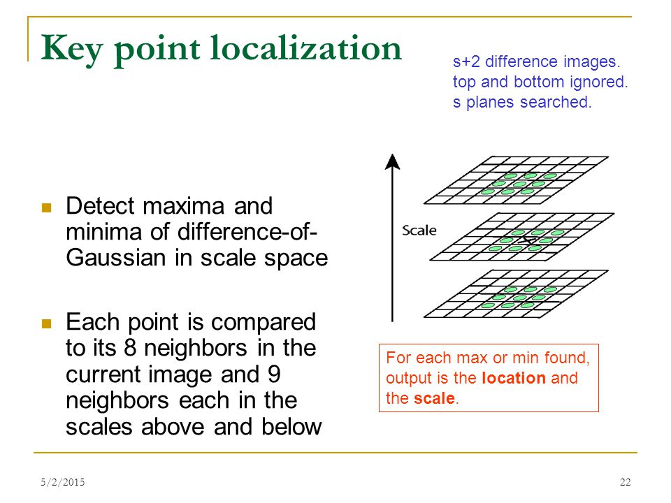 5/2/201522 Key point localization Detect maxima and minima of difference-of- Gaussian in scale space Each point is compared to its 8 neighbors in the