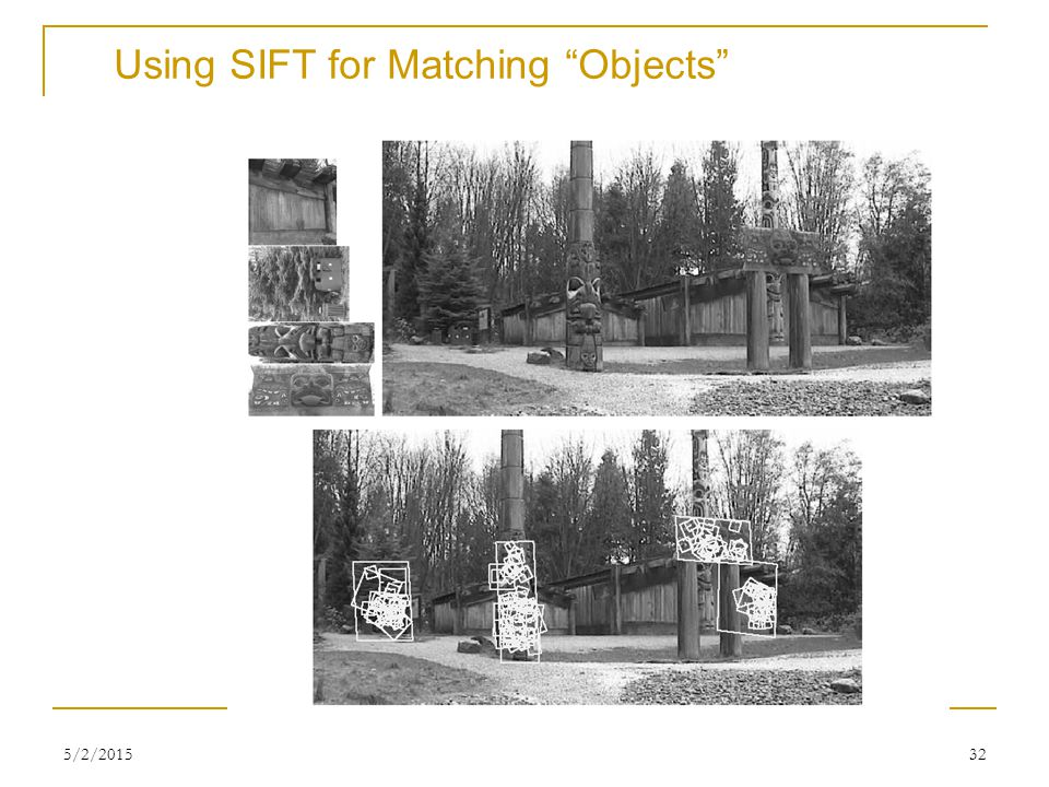 "5/2/201532 Using SIFT for Matching ""Objects"""