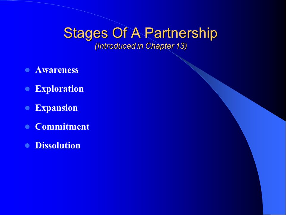 Stages Of A Partnership (Introduced in Chapter 13) Awareness Exploration Expansion Commitment Dissolution