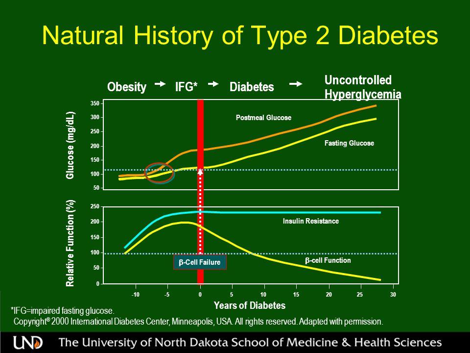 *IFG=impaired fasting glucose.Copyright ® 2000 International Diabetes Center, Minneapolis, USA.