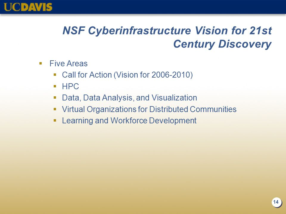 14 NSF Cyberinfrastructure Vision for 21st Century Discovery  Five Areas  Call for Action (Vision for 2006-2010)  HPC  Data, Data Analysis, and Vi