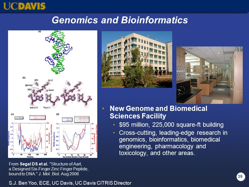 39 Genomics and Bioinformatics New Genome and Biomedical Sciences Facility $95 million, 225,000 square-ft building Cross-cutting, leading-edge researc