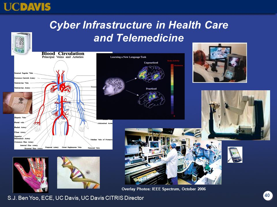 40 Overlay Photos: IEEE Spectrum, October 2006 Cyber Infrastructure in Health Care and Telemedicine S.J. Ben Yoo, ECE, UC Davis, UC Davis CITRIS Direc