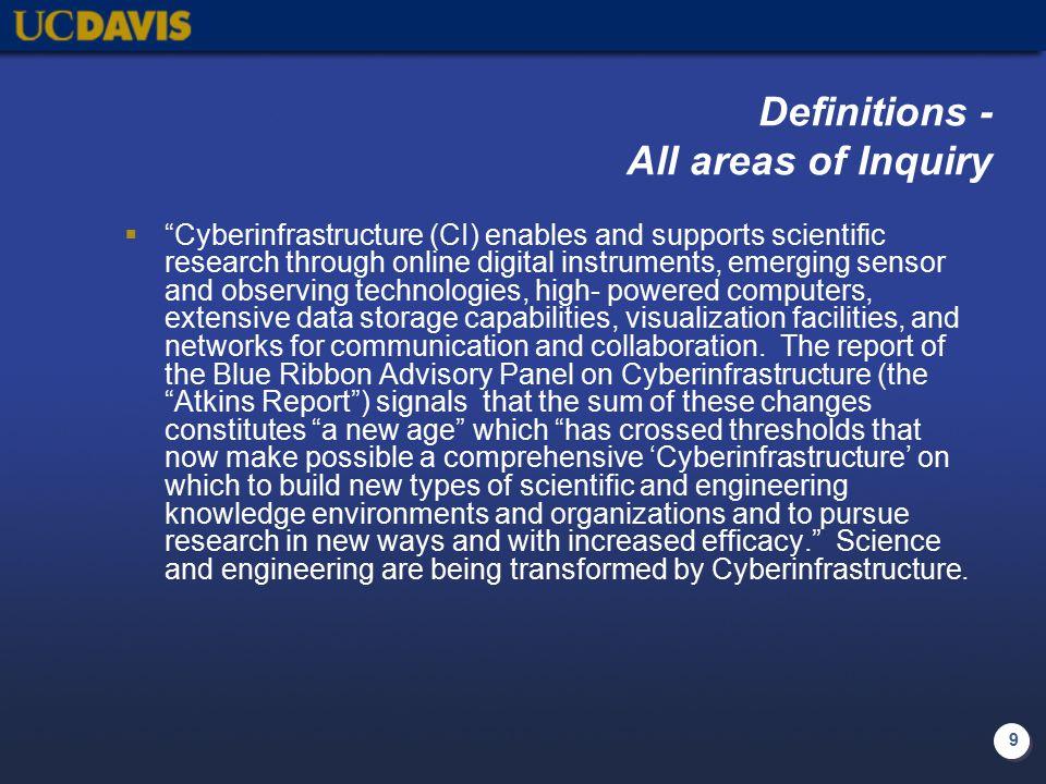 40 Overlay Photos: IEEE Spectrum, October 2006 Cyber Infrastructure in Health Care and Telemedicine S.J.