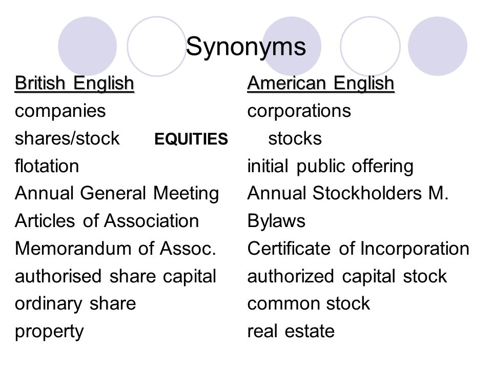 Synonyms British English companies shares/stock EQUITIES flotation Annual General Meeting Articles of Association Memorandum of Assoc.