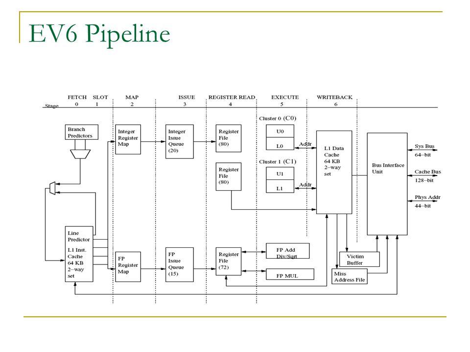 EV6 Pipeline