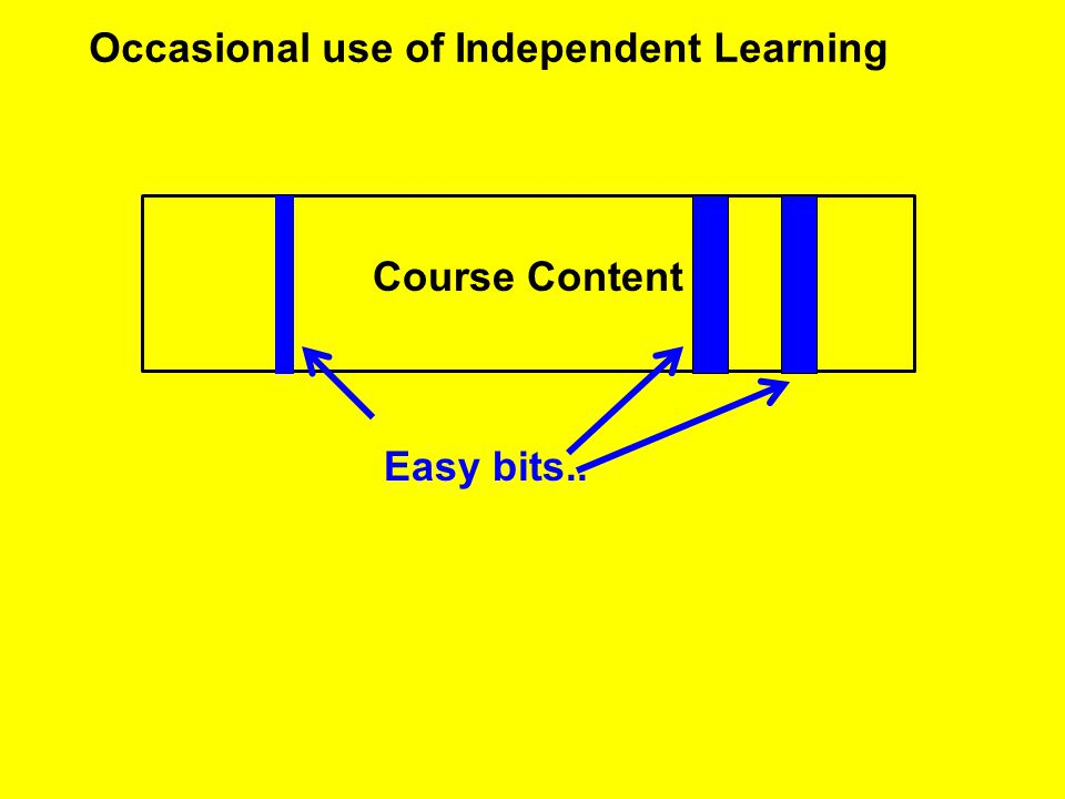 Course Content Occasional use of Independent Learning Easy bits..