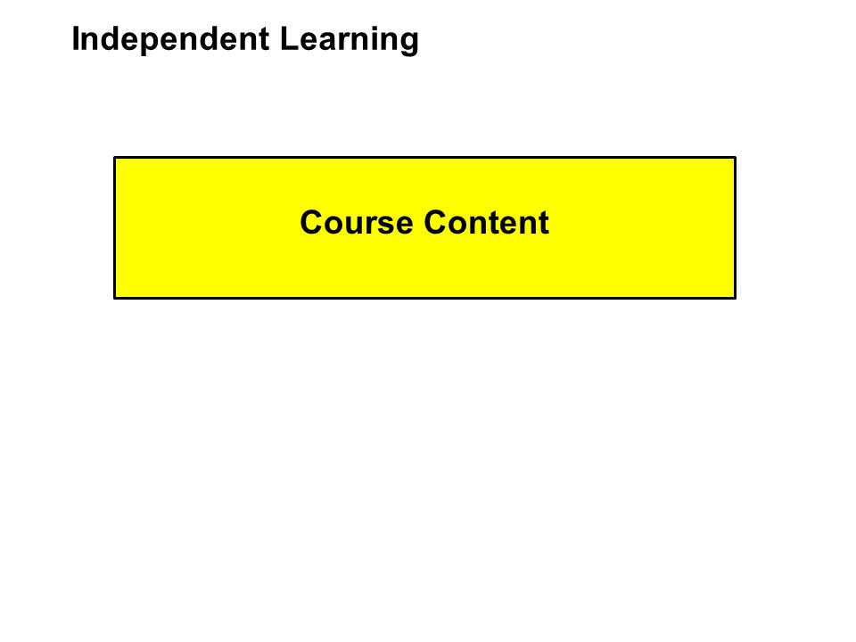 Course Content Continuous use of Independent Learning Easy bits..