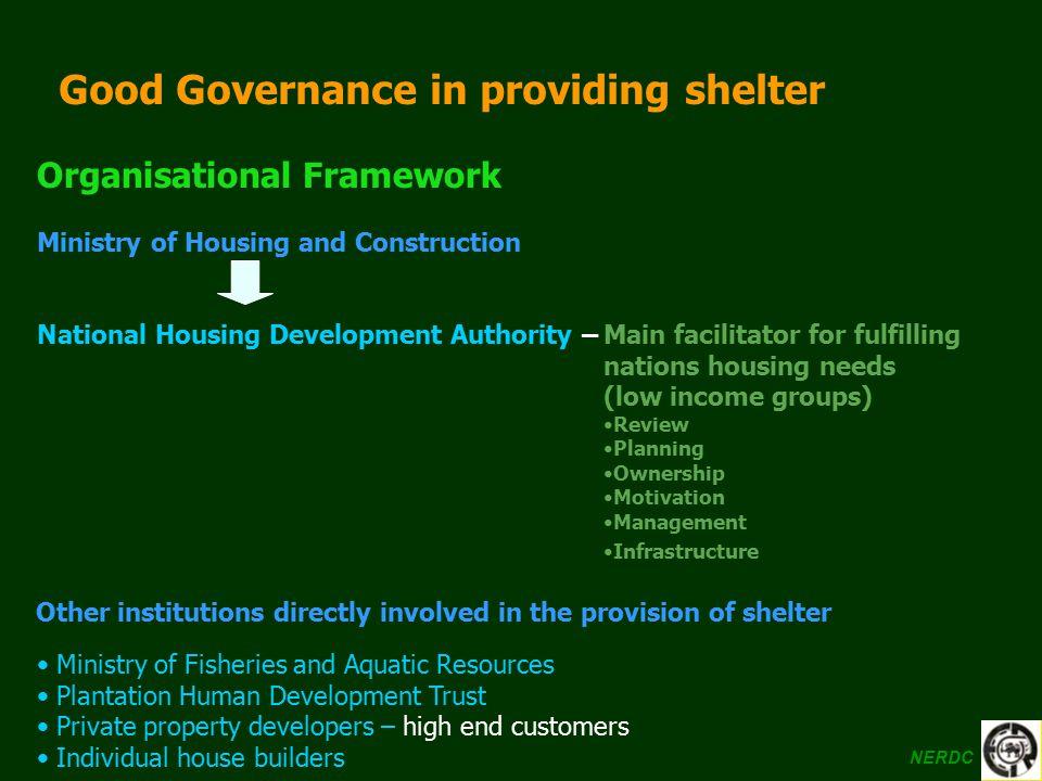 Good Governance in providing shelter Organisational Framework Ministry of Housing and Construction National Housing Development Authority –Main facili