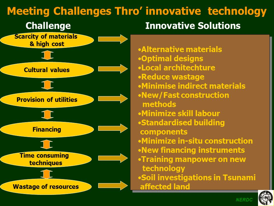 Meeting Challenges Thro' innovative technology ChallengeInnovative Solutions Scarcity of materials & high cost Cultural values Provision of utilities
