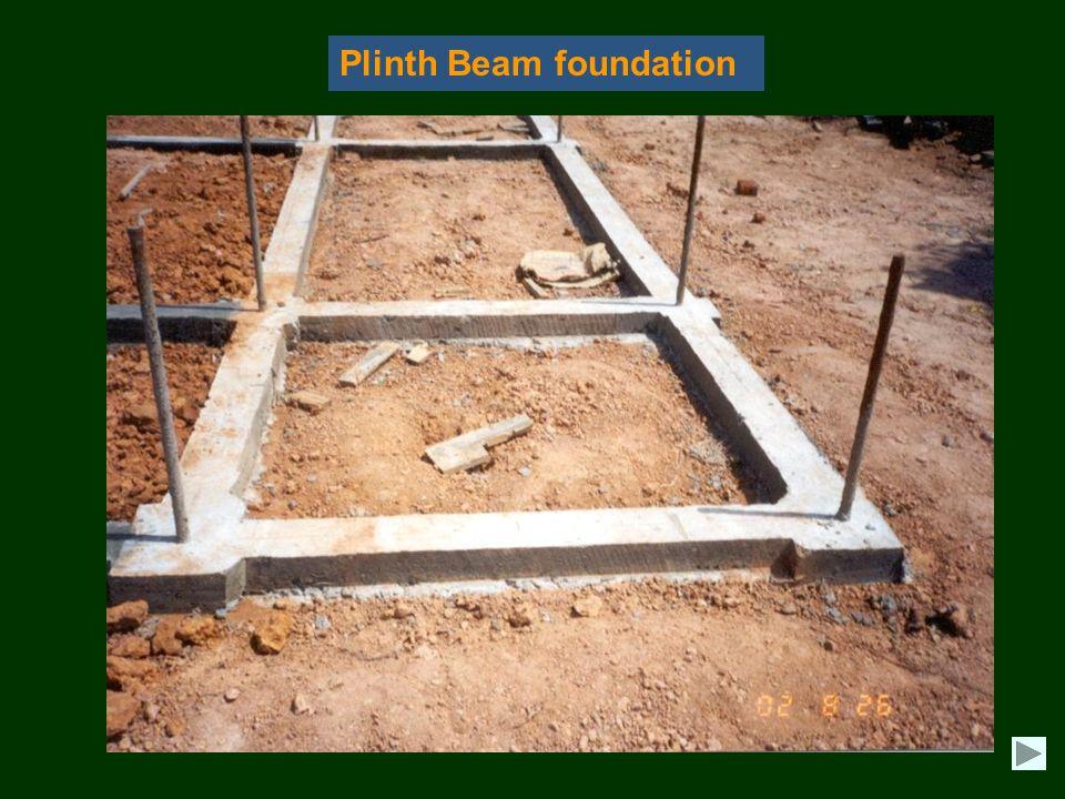 Plinth Beam foundation