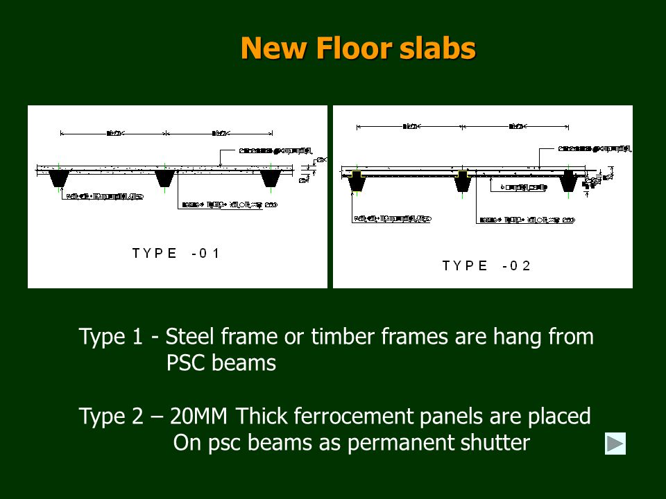 New Floor slabs Type 1 - Steel frame or timber frames are hang from PSC beams Type 2 – 20MM Thick ferrocement panels are placed On psc beams as perman