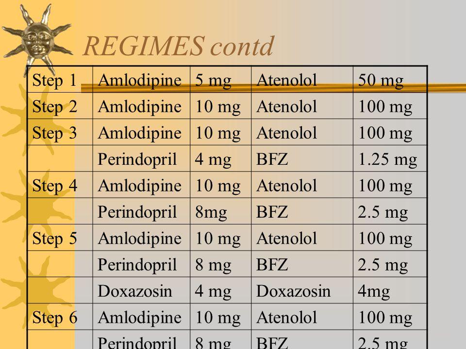 REGIMES contd Step 1Amlodipine5 mgAtenolol50 mg Step 2Amlodipine10 mgAtenolol100 mg Step 3Amlodipine10 mgAtenolol100 mg Perindopril4 mgBFZ1.25 mg Step 4Amlodipine10 mgAtenolol100 mg Perindopril8mgBFZ2.5 mg Step 5Amlodipine10 mgAtenolol100 mg Perindopril8 mgBFZ2.5 mg Doxazosin4 mgDoxazosin4mg Step 6Amlodipine10 mgAtenolol100 mg Perindopril8 mgBFZ2.5 mg Doxazosin8 mgDoxazosin8 mg