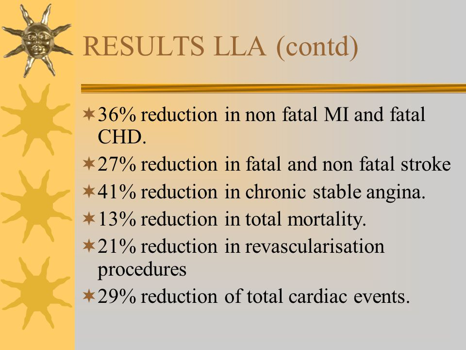 RESULTS LLA (contd)  36% reduction in non fatal MI and fatal CHD.
