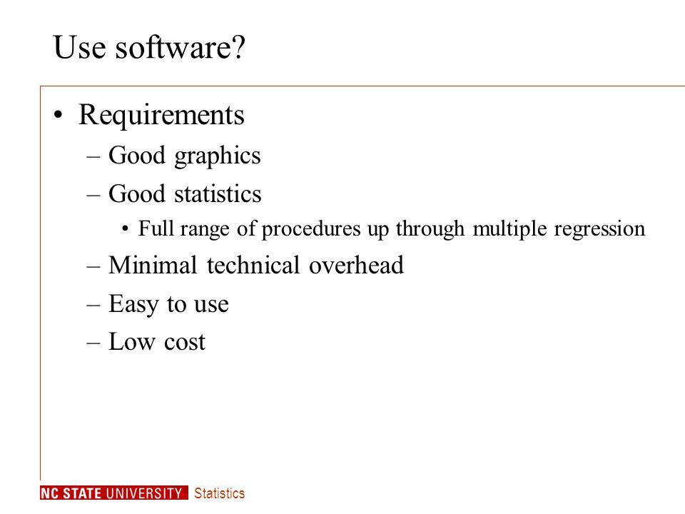 Statistics Use software.
