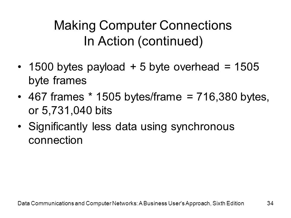 Data Communications and Computer Networks: A Business User's Approach, Sixth Edition34 Making Computer Connections In Action (continued) 1500 bytes pa