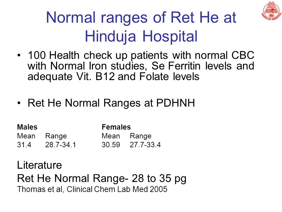 Normal ranges of Ret He at Hinduja Hospital 100 Health check up patients with normal CBC with Normal Iron studies, Se Ferritin levels and adequate Vit