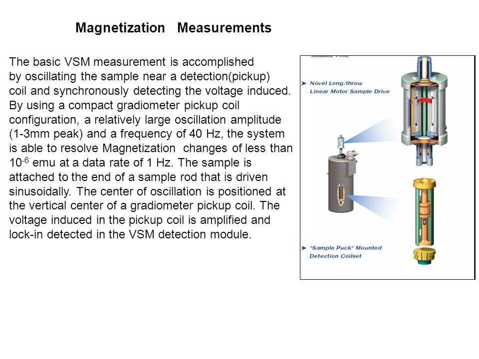 The basic VSM measurement is accomplished by oscillating the sample near a detection(pickup) coil and synchronously detecting the voltage induced.