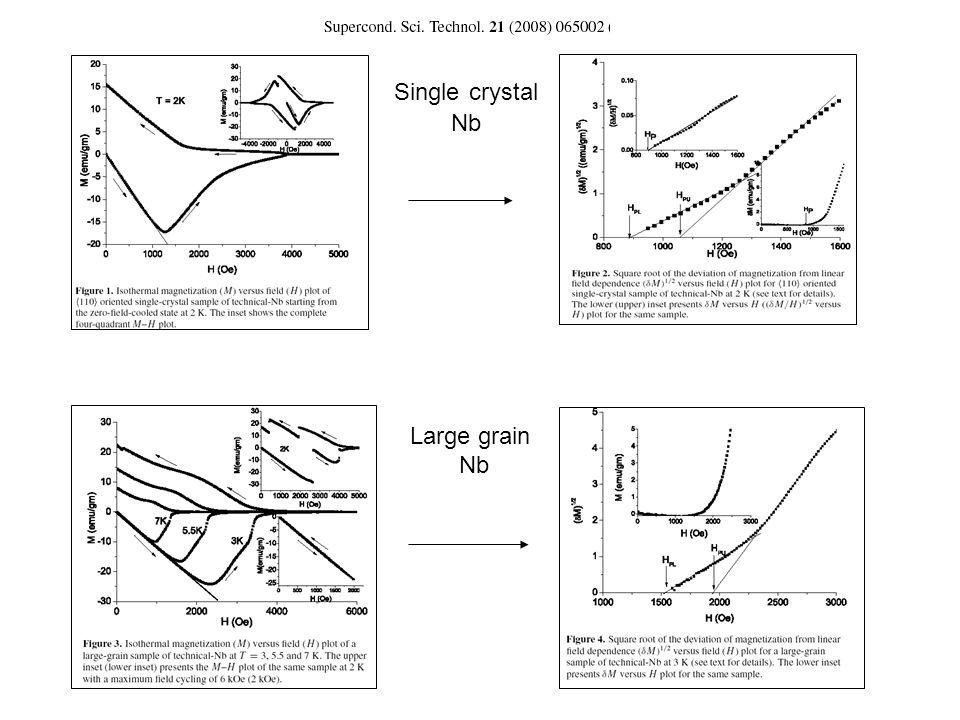 Single crystal Nb Large grain Nb