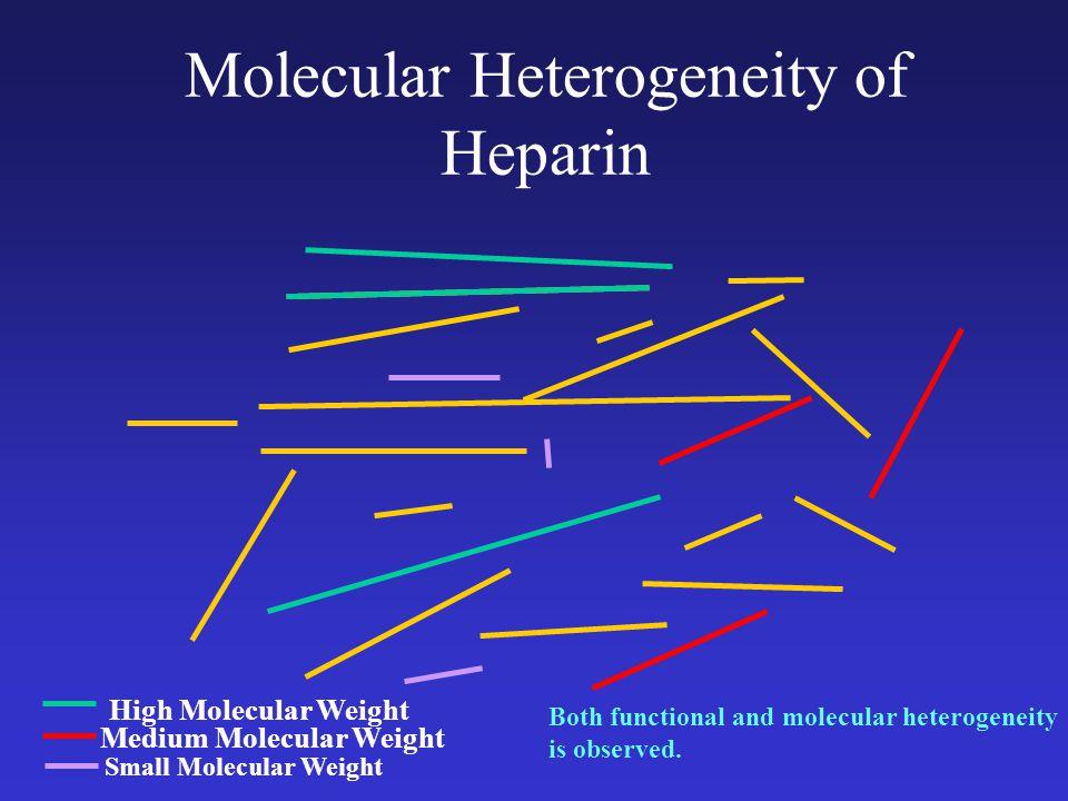 Molecular Heterogeneity of Heparin High Molecular Weight Medium Molecular Weight Small Molecular Weight Both functional and molecular heterogeneity is observed.