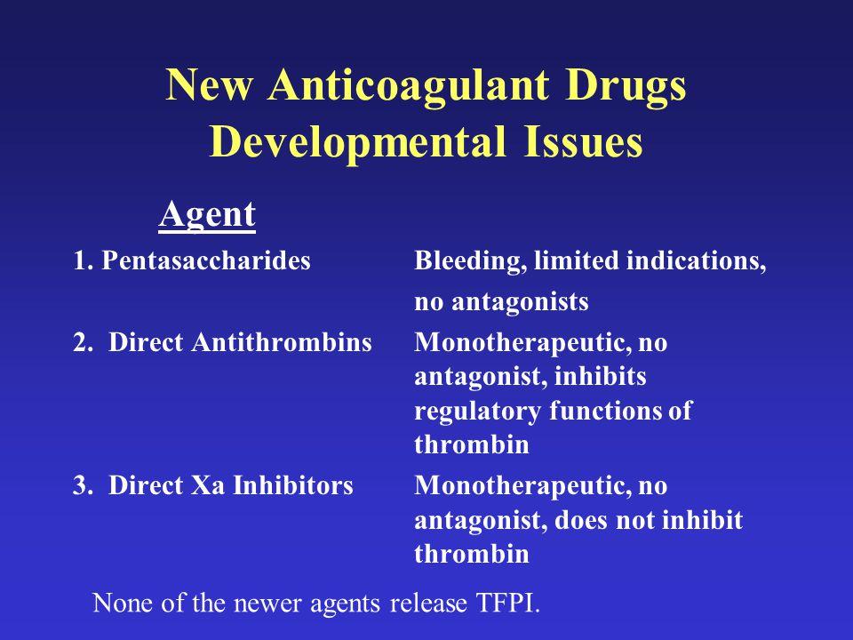 New Anticoagulant Drugs Developmental Issues Agent 1.