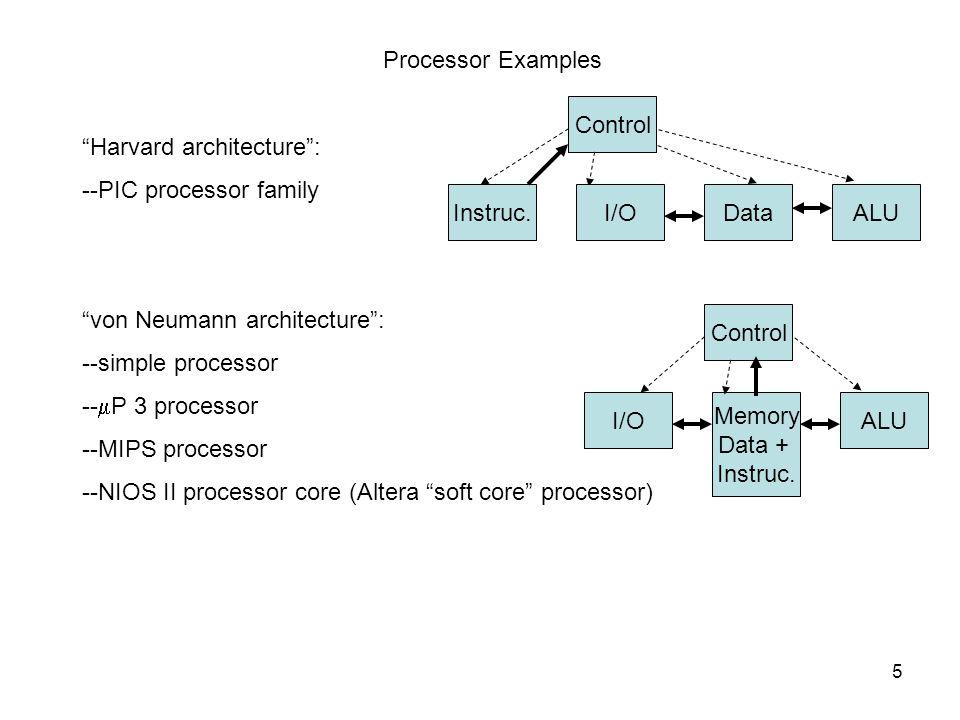 5 Processor Examples Harvard architecture : --PIC processor family von Neumann architecture : --simple processor --  P 3 processor --MIPS processor --NIOS II processor core (Altera soft core processor) Control ALU Memory Data + Instruc.