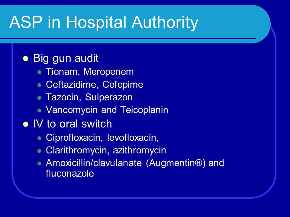 ASP in Hospital Authority Big gun audit Tienam, Meropenem Ceftazidime, Cefepime Tazocin, Sulperazon Vancomycin and Teicoplanin IV to oral switch Cipro