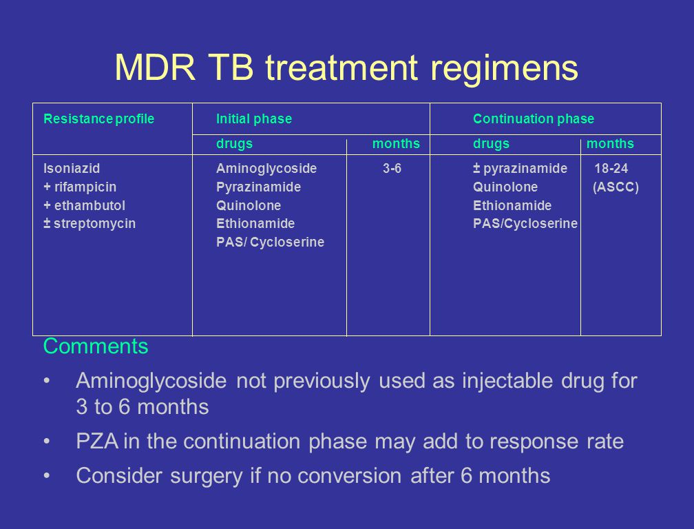 MDR TB treatment regimens Resistance profileInitial phaseContinuation phase drugs monthsdrugs months IsoniazidAminoglycoside3-6 ± pyrazinamide 18-24 +