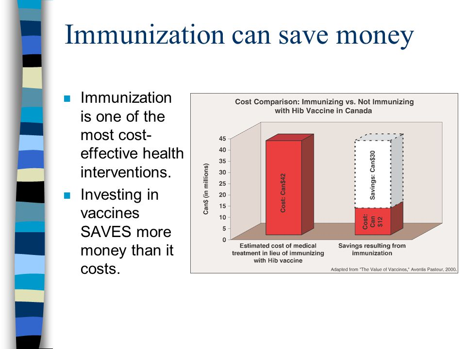 Immunization can save money n Immunization is one of the most cost- effective health interventions. n Investing in vaccines SAVES more money than it c