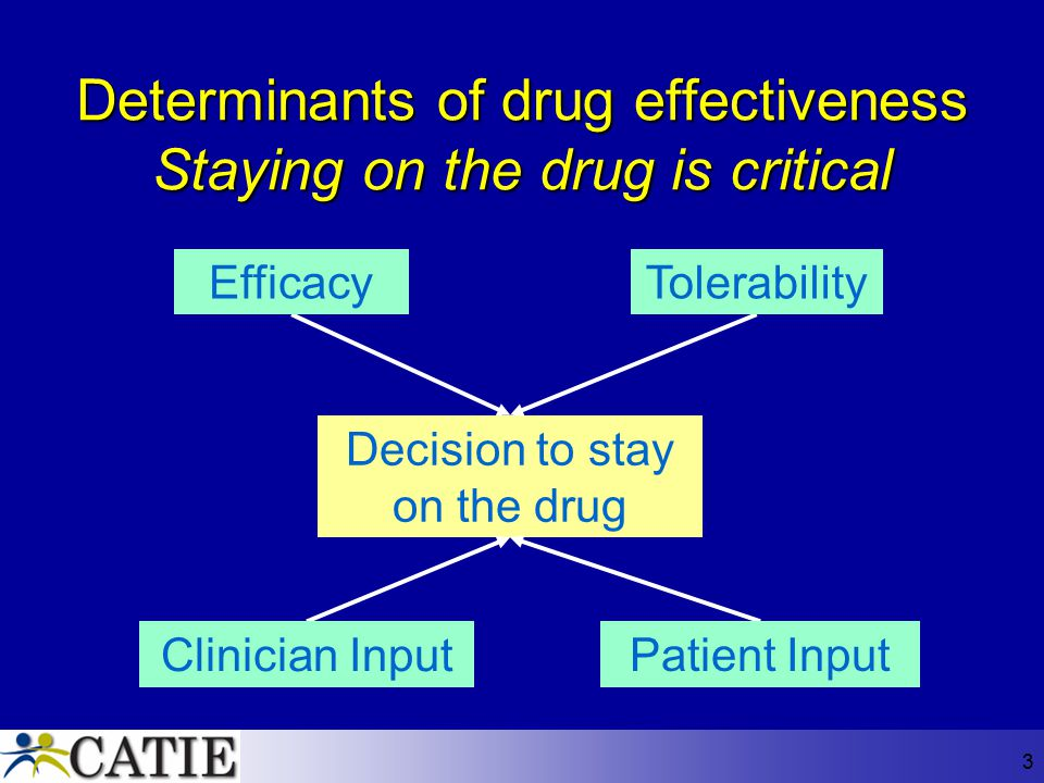 3 Determinants of drug effectiveness Staying on the drug is critical Decision to stay on the drug EfficacyTolerability Clinician Input Patient Input