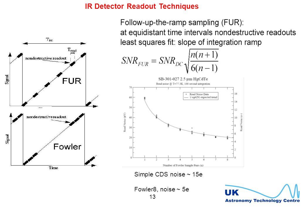 13 Simple CDS noise ~ 15e Fowler8, noise ~ 5e IR Detector Readout Techniques