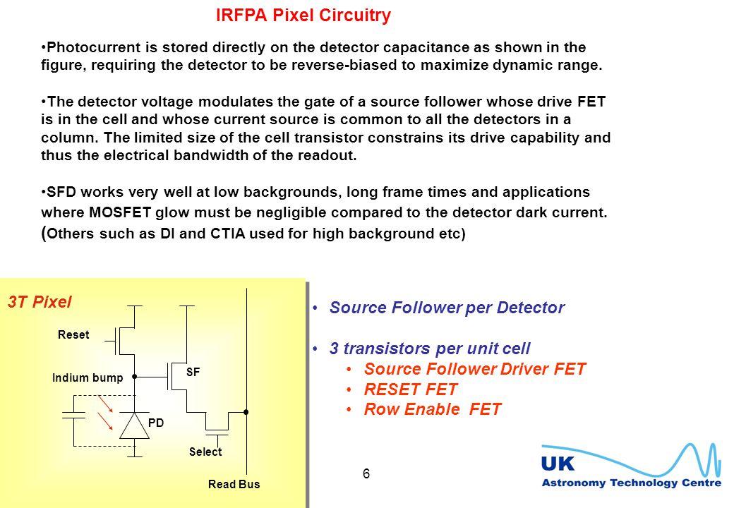 7 Progressive Development of IRFPA 1024 x 1024 pixels 3.4 million FETs 0.8 µm CMOS 18 µm pixel size HAWAII - 1 1994 2048 x 2048 pixels 13 million FETs 0.8 µm CMOS 18 µm pixel size 1998 HAWAII - 2 HAWAII - 1R 2000 WFC 3 1024 x 1024 pixels 3.4 million FETs 0.5 µm CMOS 18 µm pixel size HAWAII - 1RG 2001 1024 x 1024 pixels 7.5 million FETs 0.25 µm CMOS 18 µm pixel size HAWAII - 2RG 2002 2048 x 2048 pixels 29 million FETs 0.25 µm CMOS 18 µm pixel size On-chip buttingReference pixels Guide mode & read/reset opt.