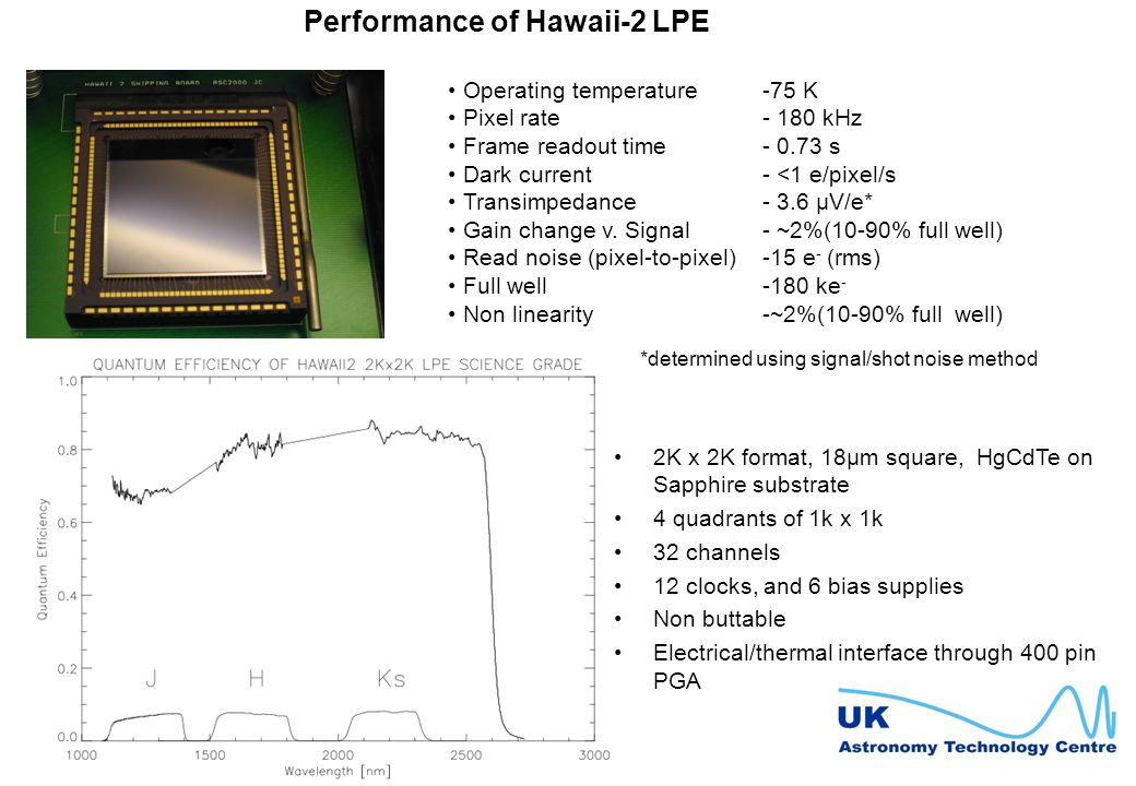9 UKIRT Wide Field Camera 5 metre cryostat cooled to 70 K 6 month operation/5 years Quasi Schmidt design – largest cooled mirror in world 50 staff years/$8M project 4 x Rockwell HAWAII-2, 95% spacing 0.4 arcsec/pixel & 0.9  field of view 128 channel data acquisition system Synchronous readout of IR FPAs >100Gbytes/night data rate Asynchronous star tracker CCD