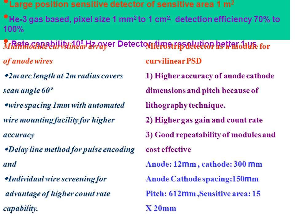 Large position sensitive detector of sensitive area 1 m 2 He-3 gas based, pixel size 1 mm 2 to 1 cm 2, detection efficiency 70% to 100% Rate capability 10 8 Hz over Detector, time resolution better 1 µs Multimodule curvilinear array of anode wires  2m arc length at 2m radius covers scan angle 60º  wire spacing 1mm with automated wire mounting facility for higher accuracy  Delay line method for pulse encoding and  Individual wire screening for advantage of higher count rate advantage of higher count ratecapability.